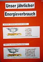 img_schulbildung_energieinfovergleich_1